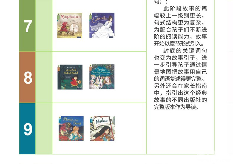 Practicse Your Phonics with Traditional Tales团购