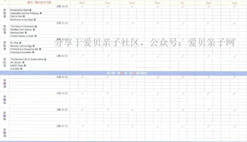廖彩杏书单2年(52周+32周)168本计划表